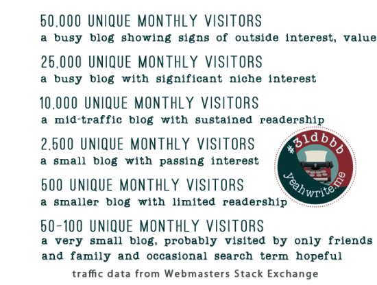 monthly-visitor-scale